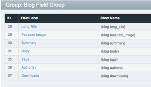 Fields for blog content type on tcf.org