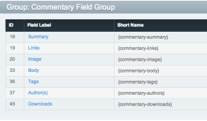 Fields for the commentary content type on tcf.org