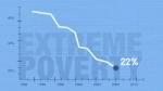 A screenshot from ODI's Development Progress animation