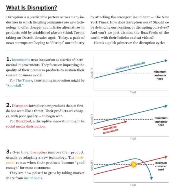Disruption infographic from New York Times' digital strategy report, as redrawn by Vox